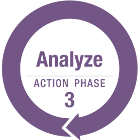 Analyze Action Phase 3