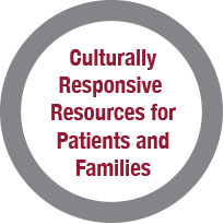 Culturally Responsive Resources for Patients and Families