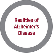 Realities of Alzheimer's Disease